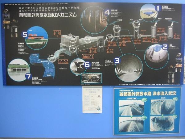 首都圏外郭放水路の概要.jpg
